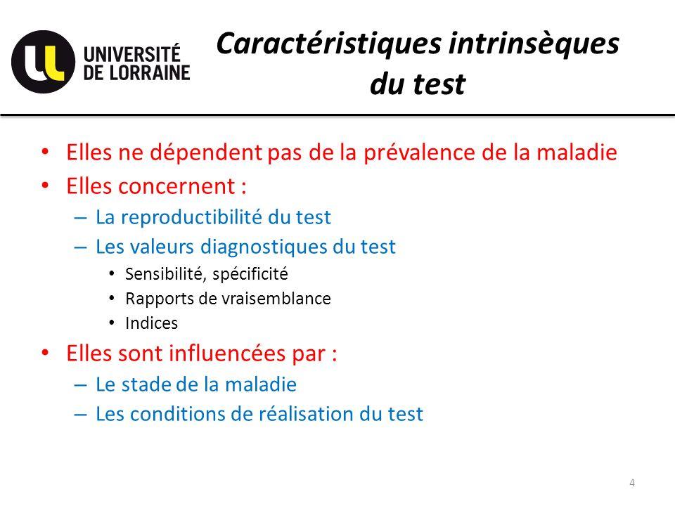 Caractéristiques intrinsèques du test