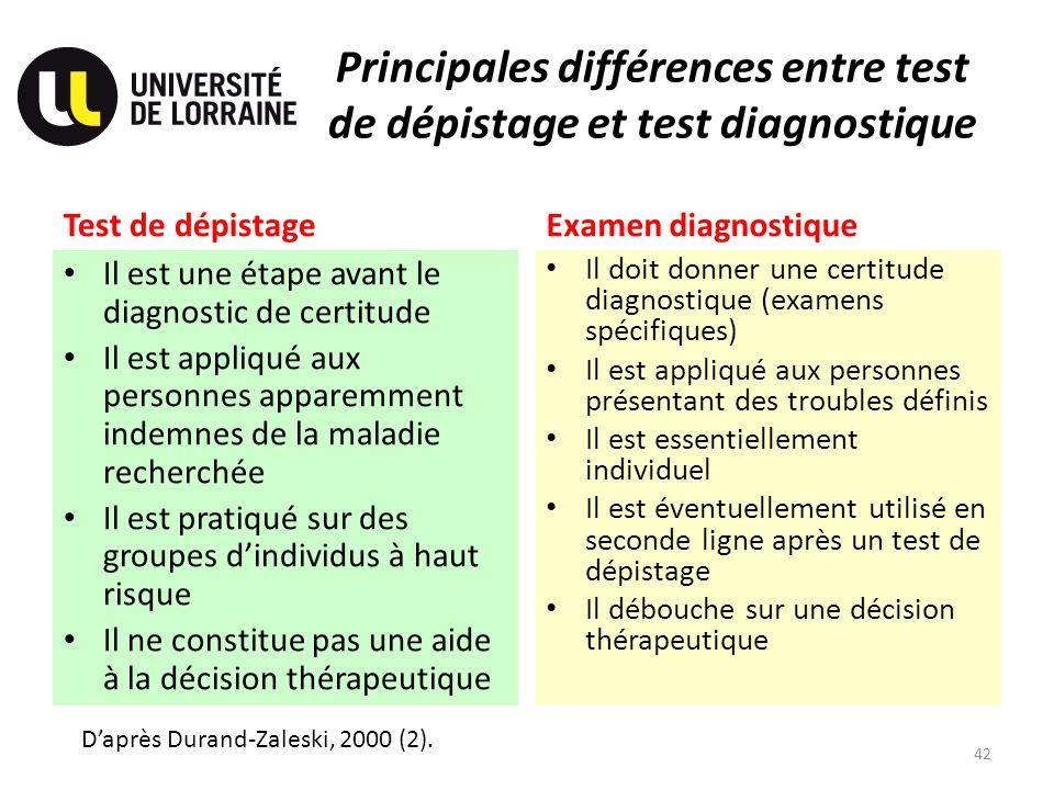 Principales différences entre test de dépistage et test diagnostique
