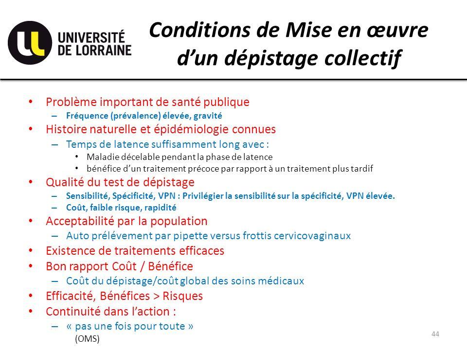 Conditions de Mise en œuvre d'un dépistage collectif