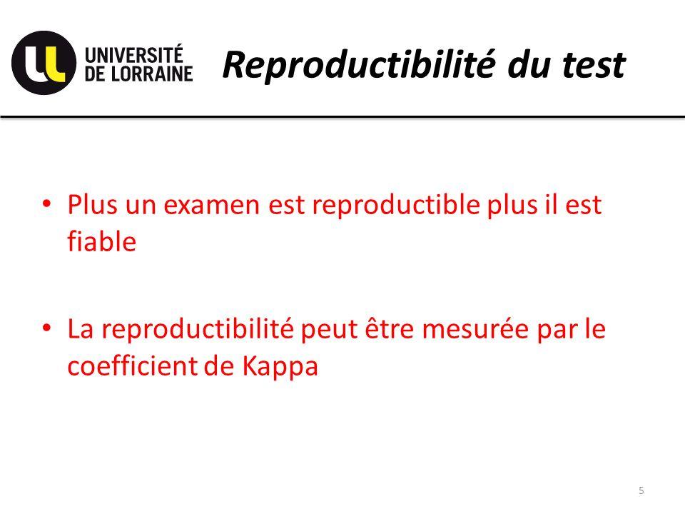 Reproductibilité du test