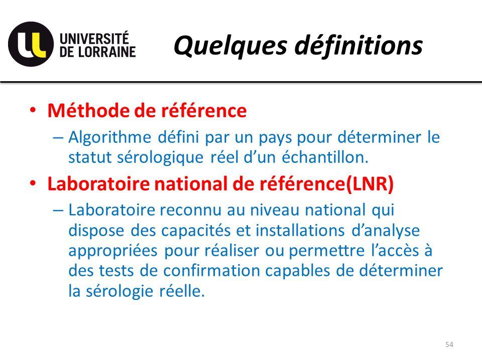 Quelques définitions Méthode de référence