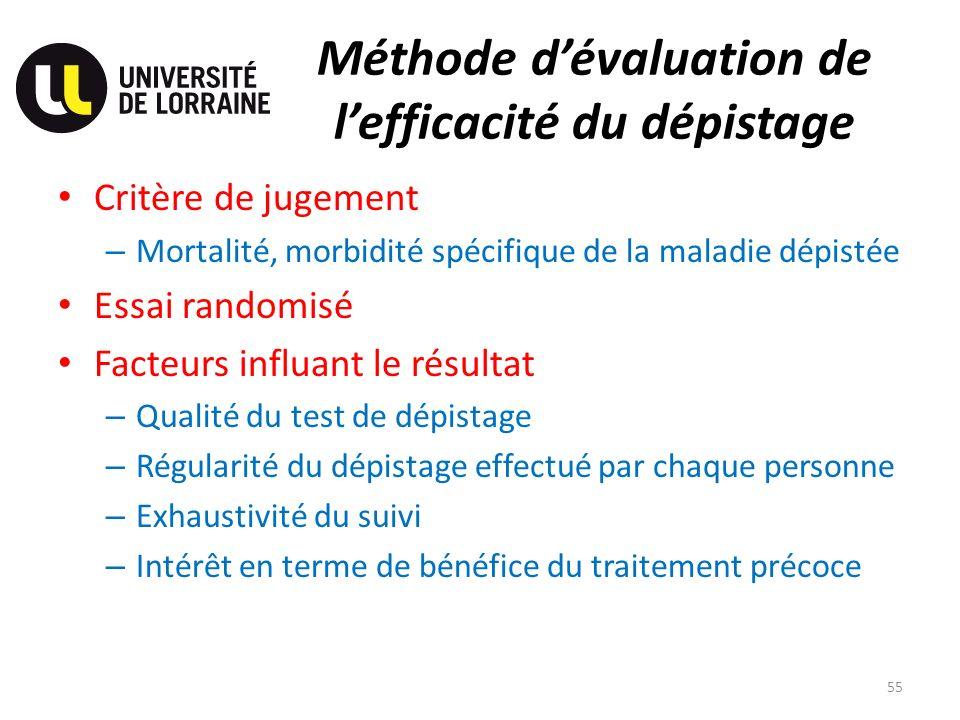 Méthode d'évaluation de l'efficacité du dépistage