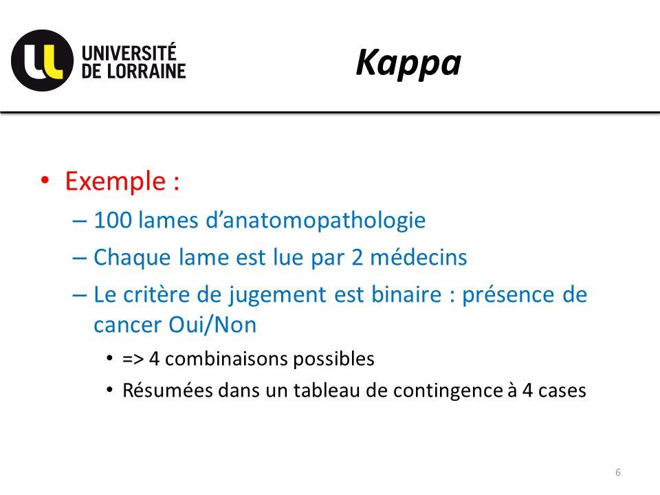 Kappa Exemple : 100 lames d'anatomopathologie