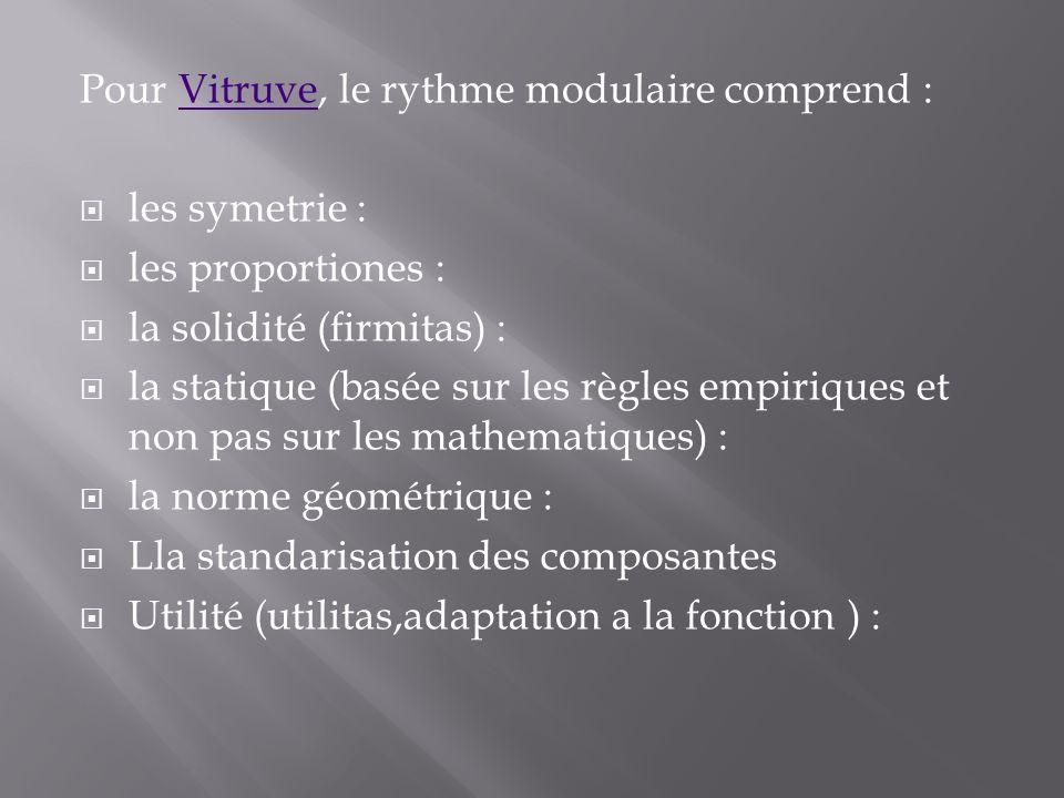Pour Vitruve, le rythme modulaire comprend :