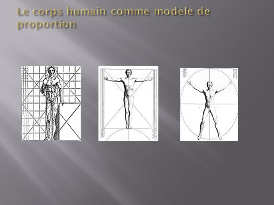 Le corps humain comme modèle de proportion