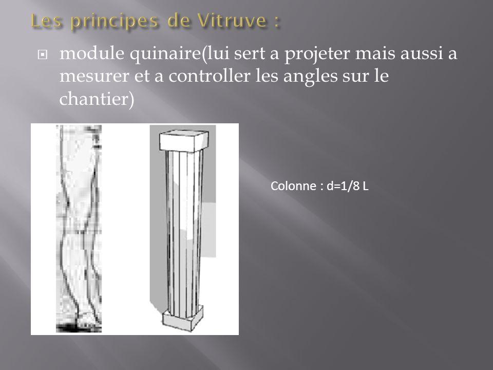 Les principes de Vitruve :