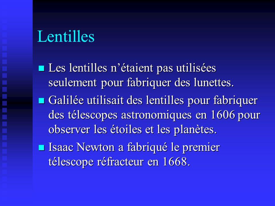 Lentilles Les lentilles n'étaient pas utilisées seulement pour fabriquer des lunettes.