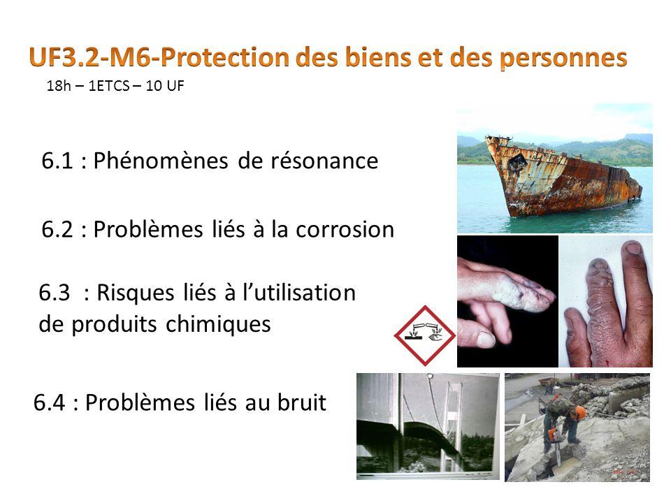 UF3.2-M6-Protection des biens et des personnes