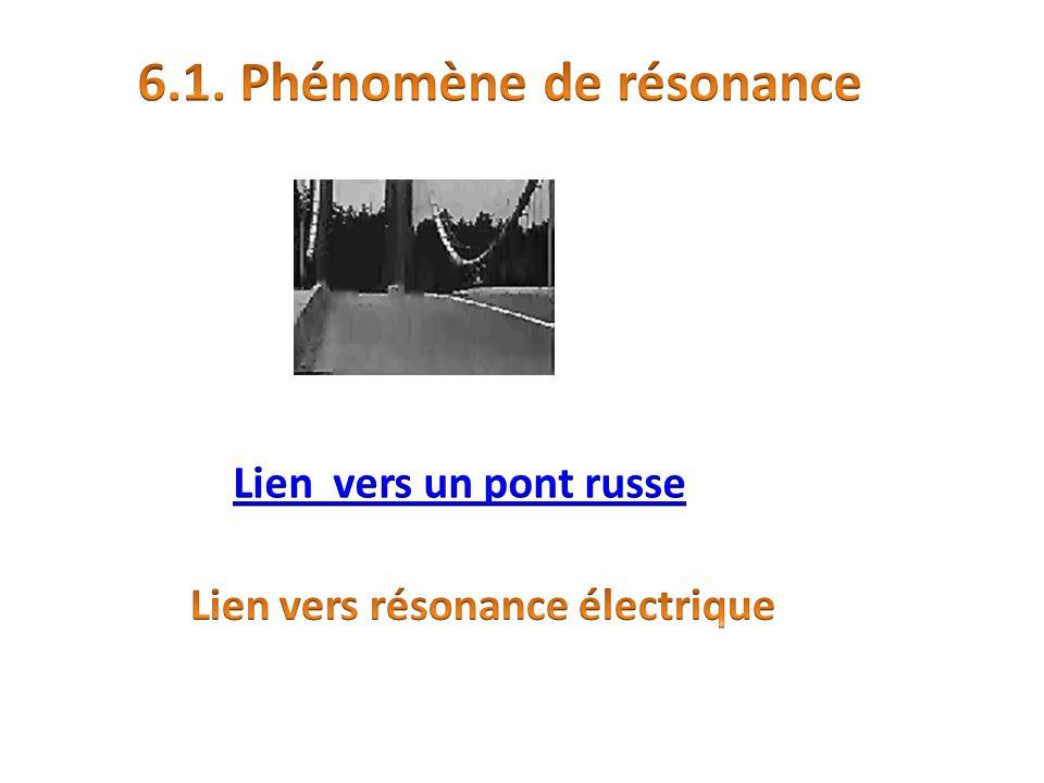 6.1. Phénomène de résonance