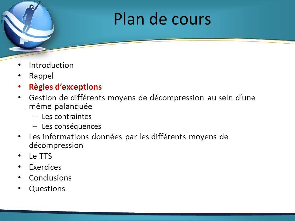 Plan de cours Introduction Rappel Règles d'exceptions