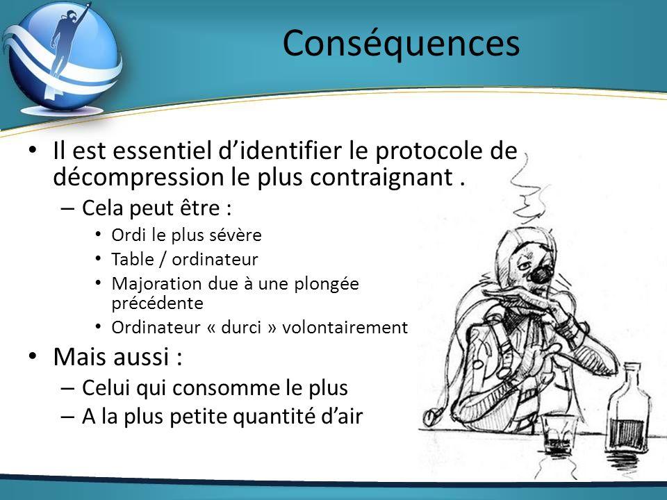 Conséquences Il est essentiel d'identifier le protocole de décompression le plus contraignant . Cela peut être :