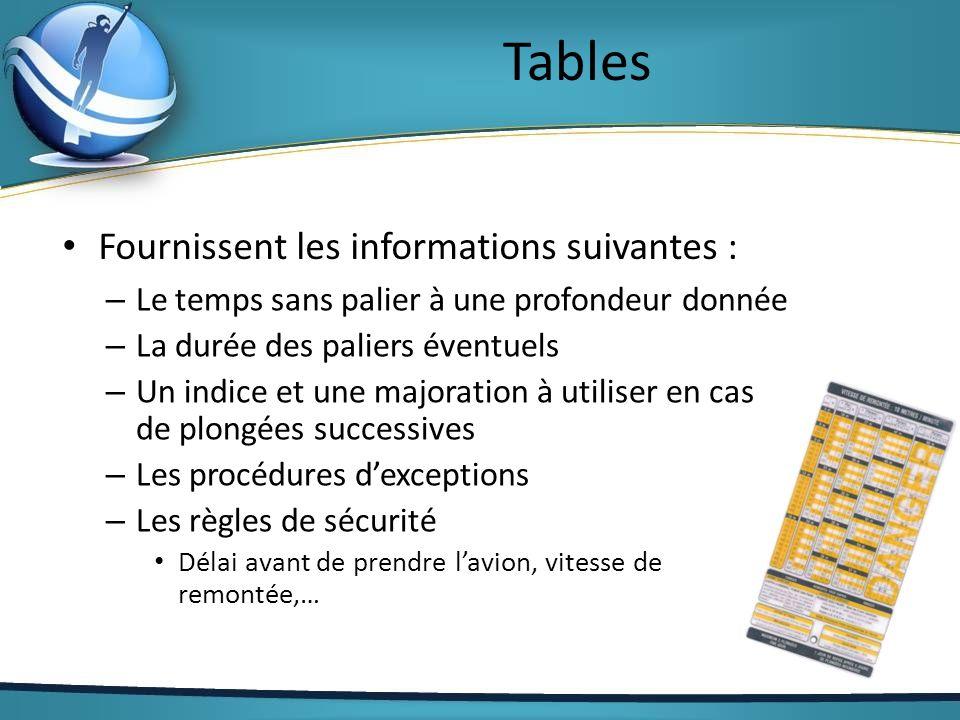 Tables Fournissent les informations suivantes :