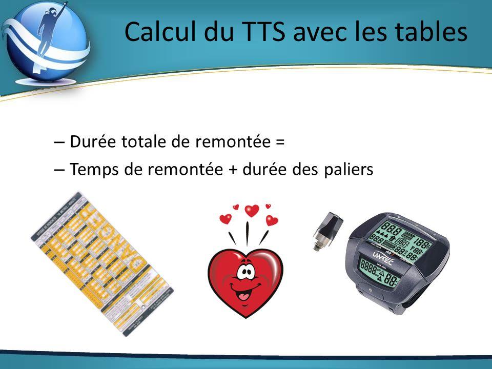 Calcul du TTS avec les tables