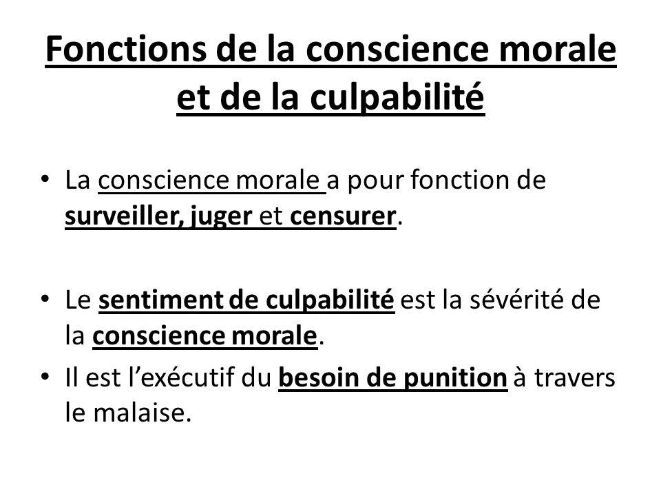 Fonctions de la conscience morale et de la culpabilité