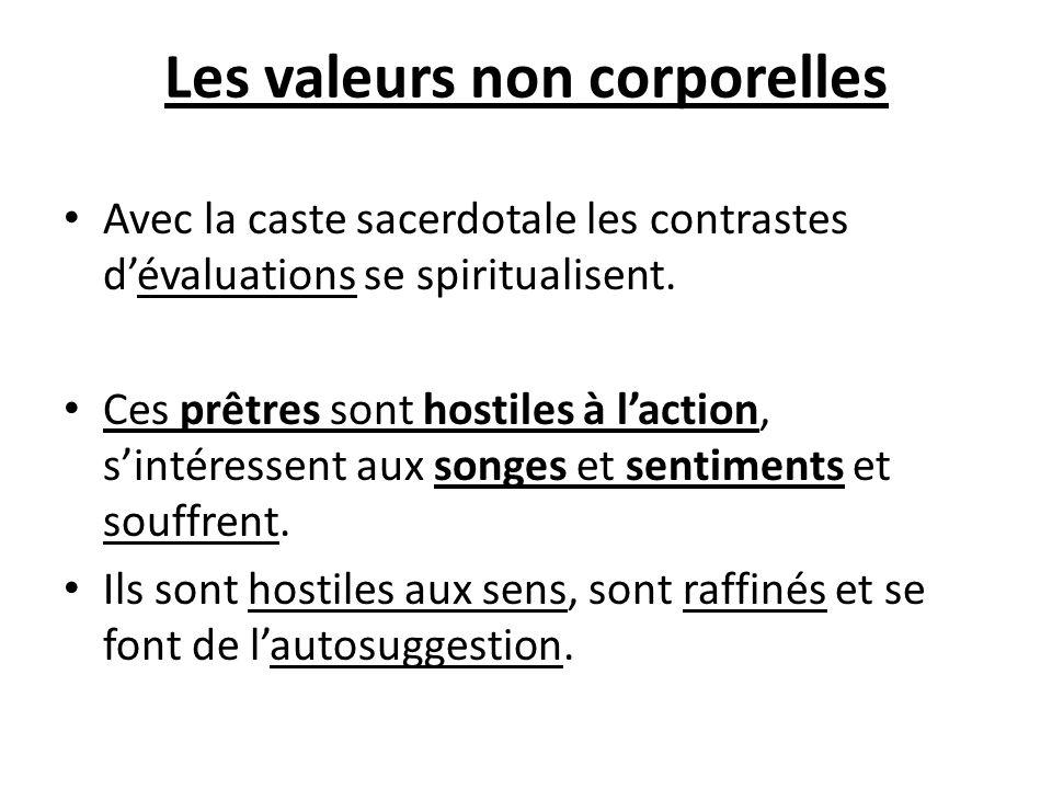 Les valeurs non corporelles