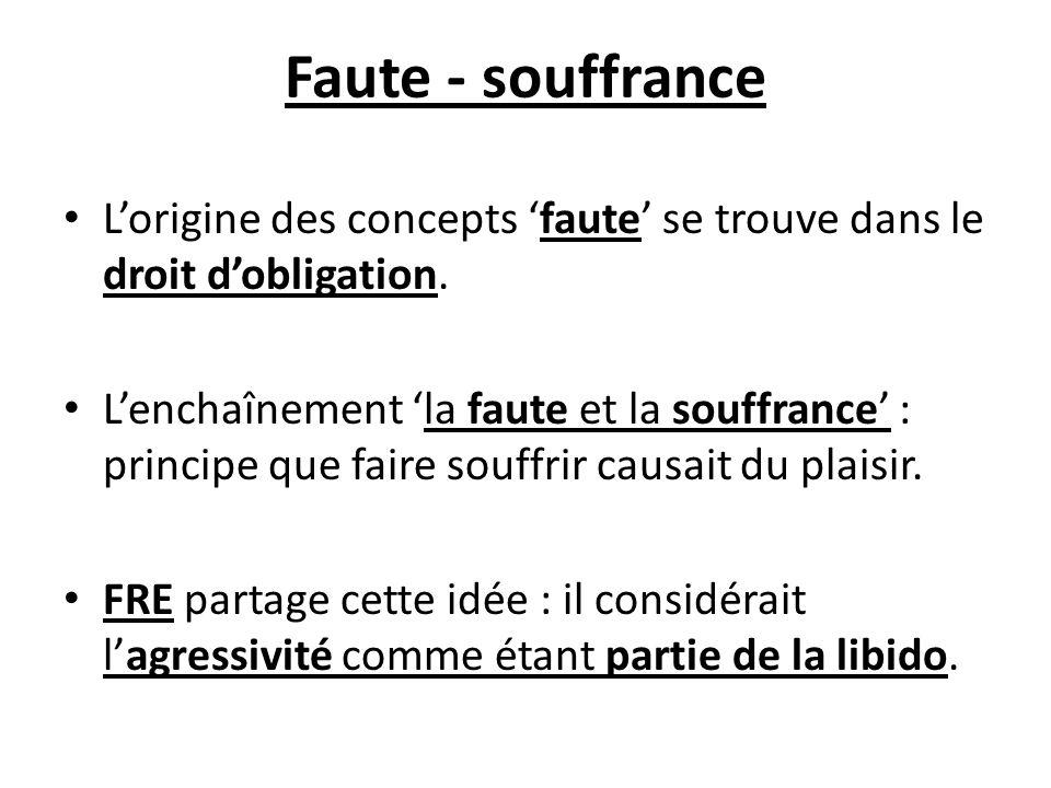 Faute - souffrance L'origine des concepts 'faute' se trouve dans le droit d'obligation.
