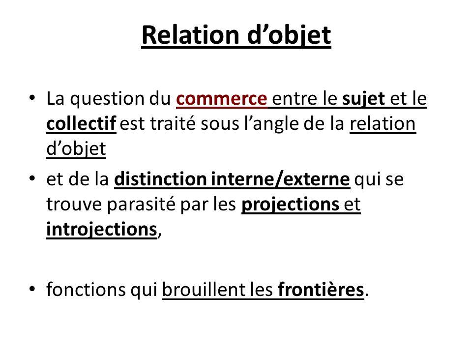 Relation d'objet La question du commerce entre le sujet et le collectif est traité sous l'angle de la relation d'objet.