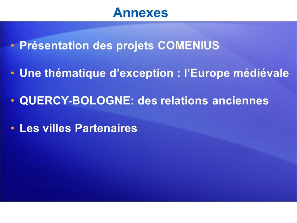 Annexes Présentation des projets COMENIUS