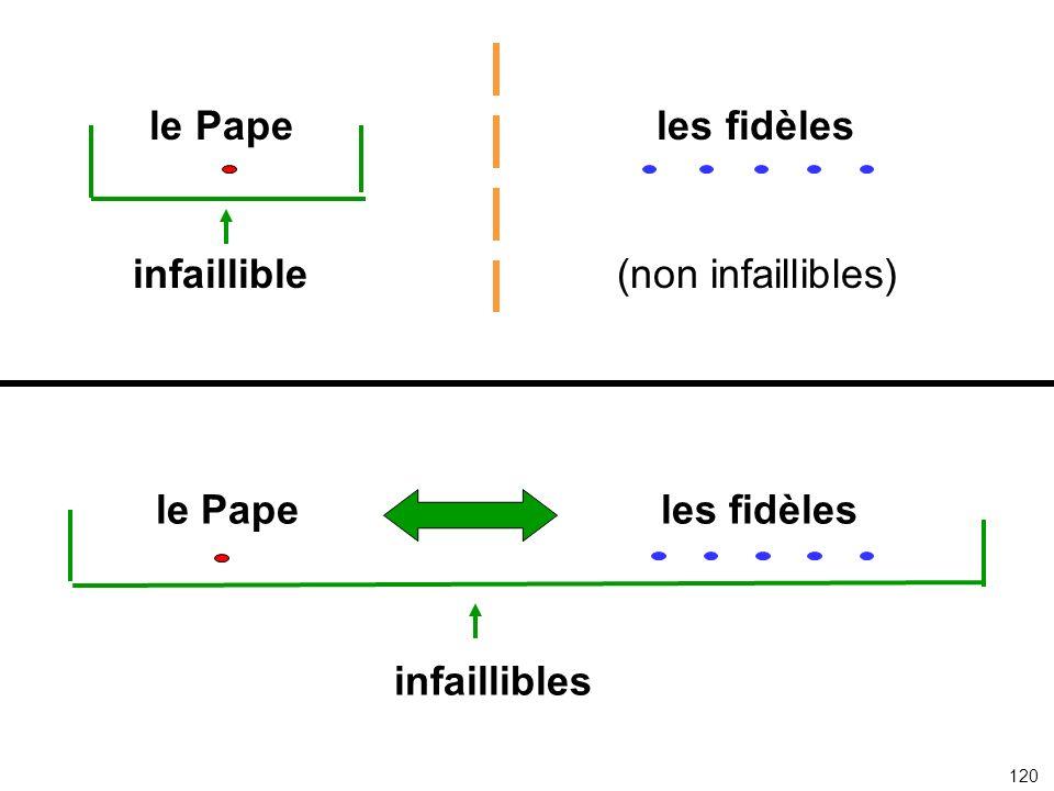infaillible (non infaillibles)
