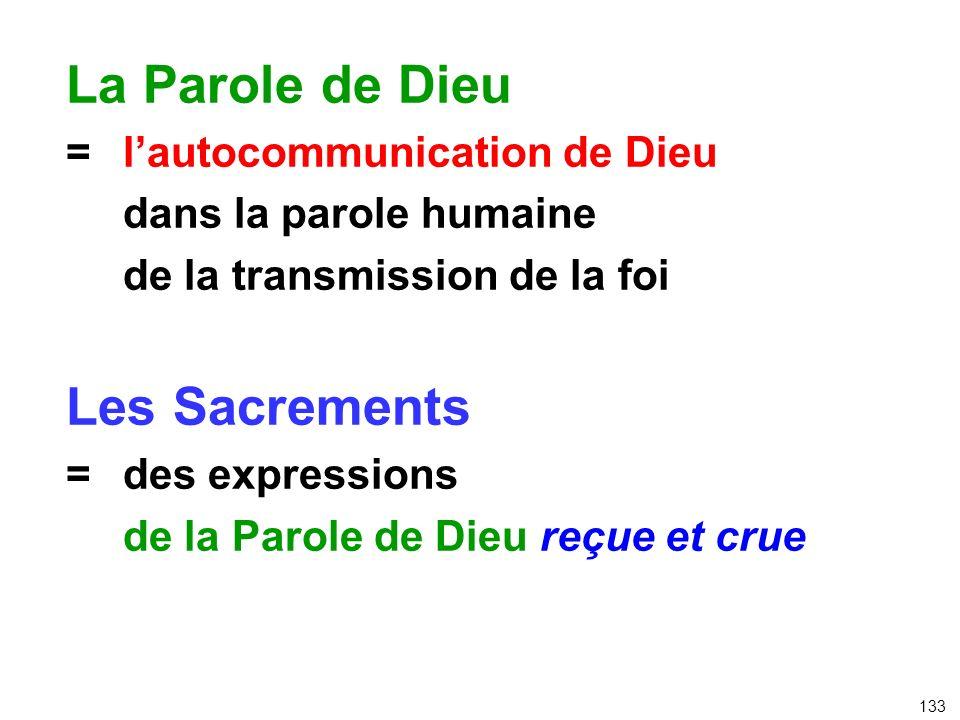 La Parole de Dieu Les Sacrements = l'autocommunication de Dieu
