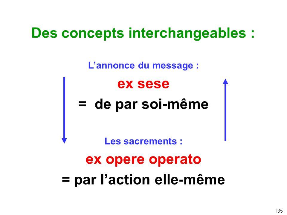 Des concepts interchangeables : = par l'action elle-même
