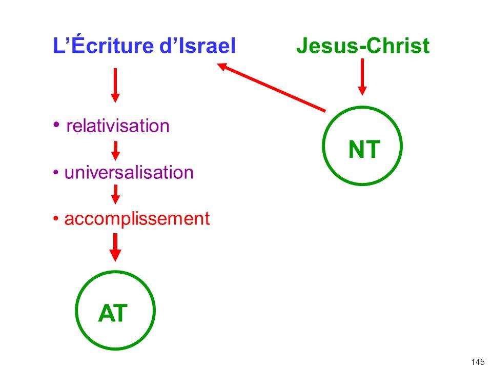 NT L'Écriture d'Israel Jesus-Christ relativisation universalisation