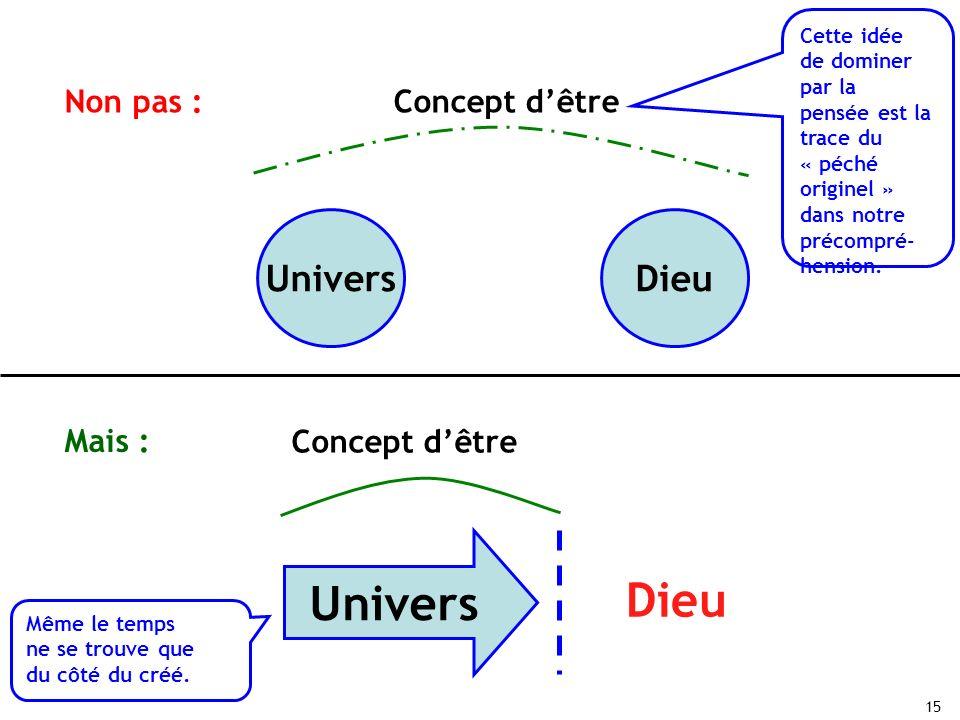 Univers Dieu Univers Dieu Non pas : Concept d'être Mais :