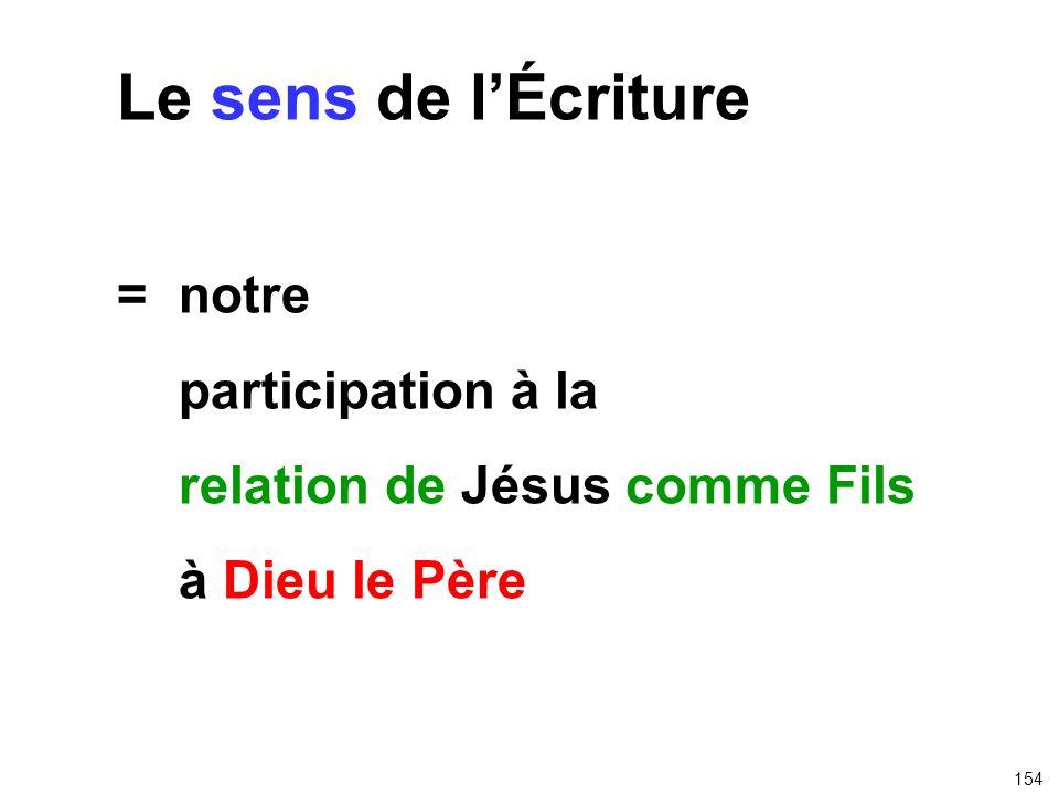 Le sens de l'Écriture = notre participation à la
