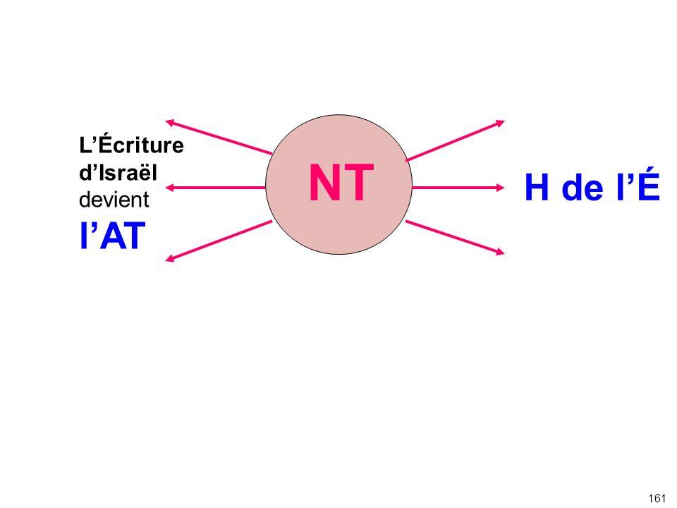 L'Écriture d'Israël devient l'AT NT H de l'É 161