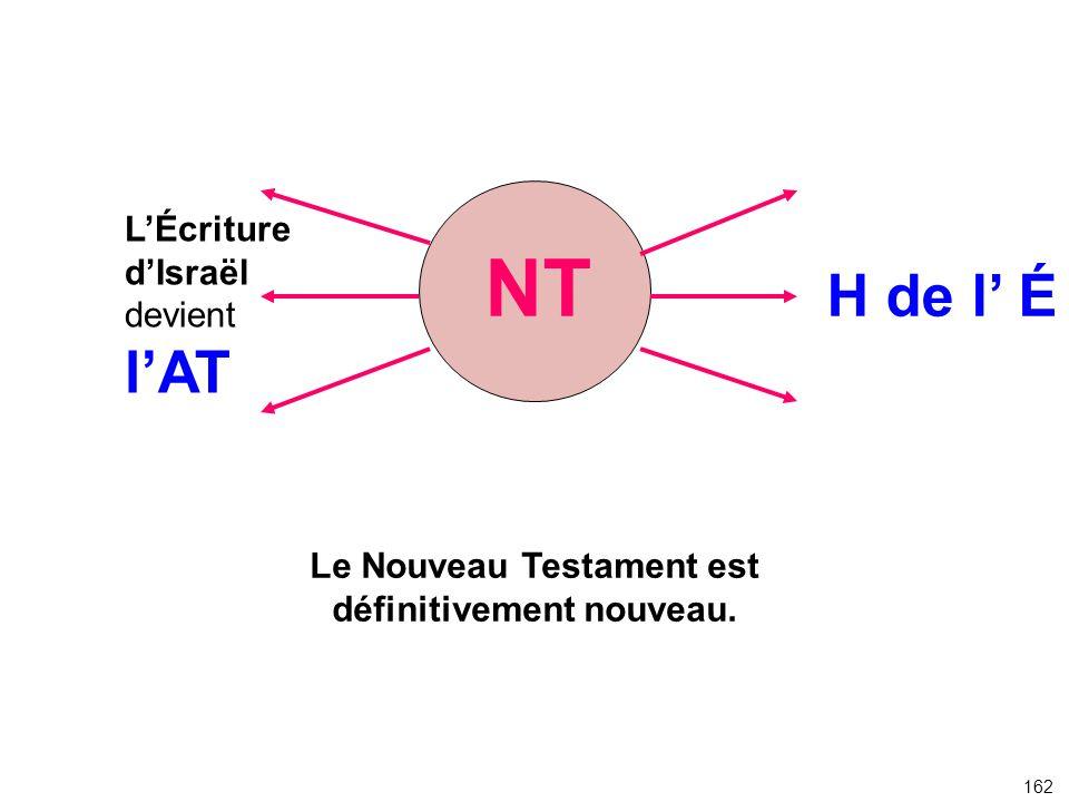 Le Nouveau Testament est définitivement nouveau.