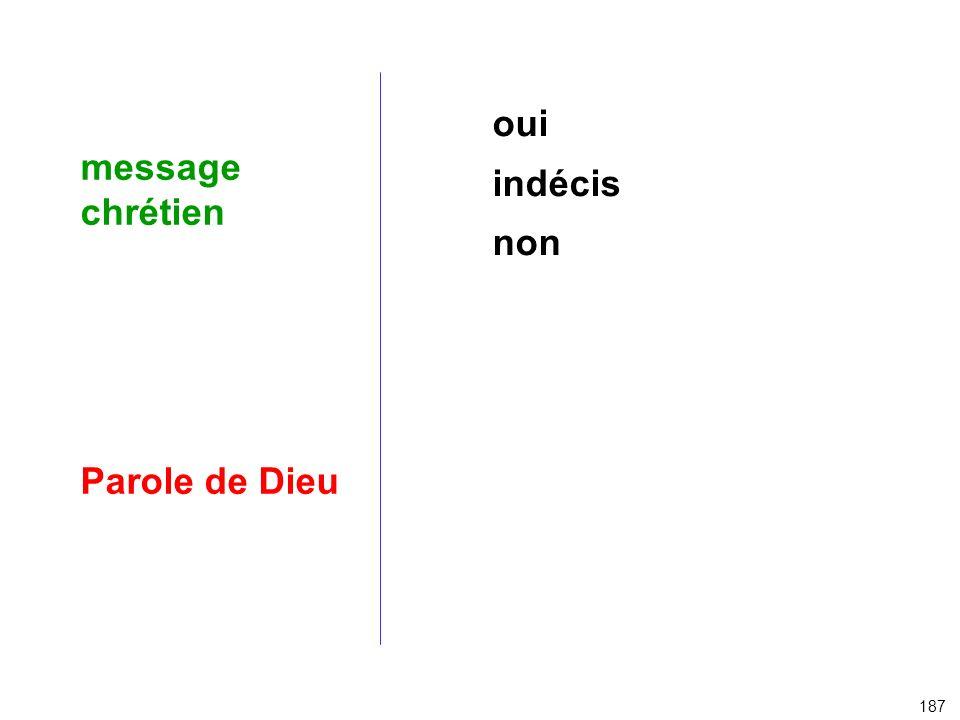 oui indécis non message chrétien Parole de Dieu 187