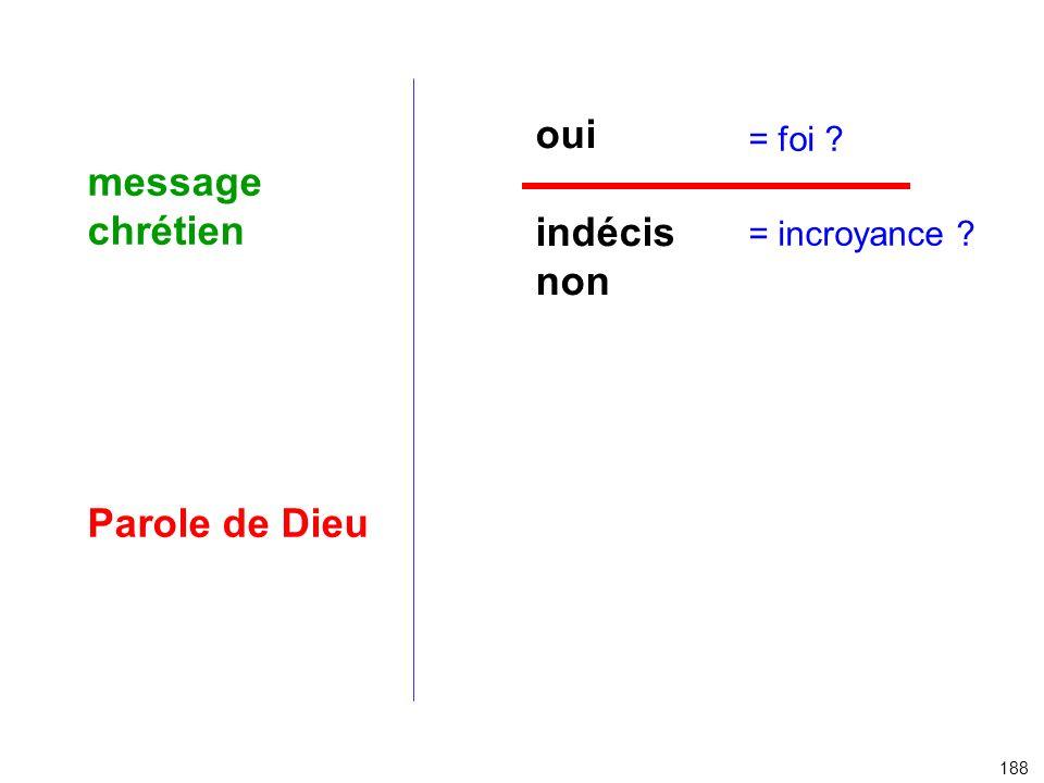 oui message chrétien indécis non Parole de Dieu = foi = incroyance
