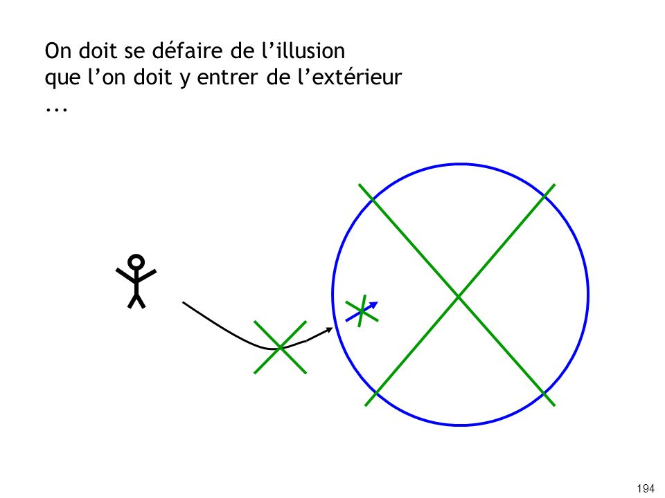 On doit se défaire de l'illusion