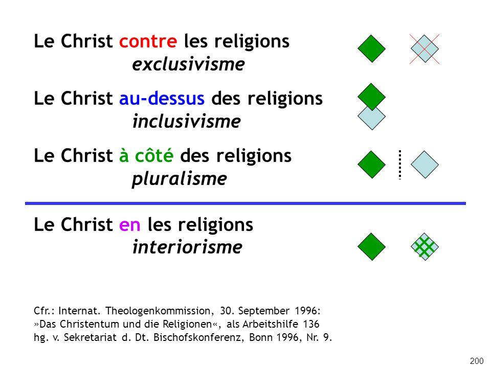 Le Christ contre les religions exclusivisme