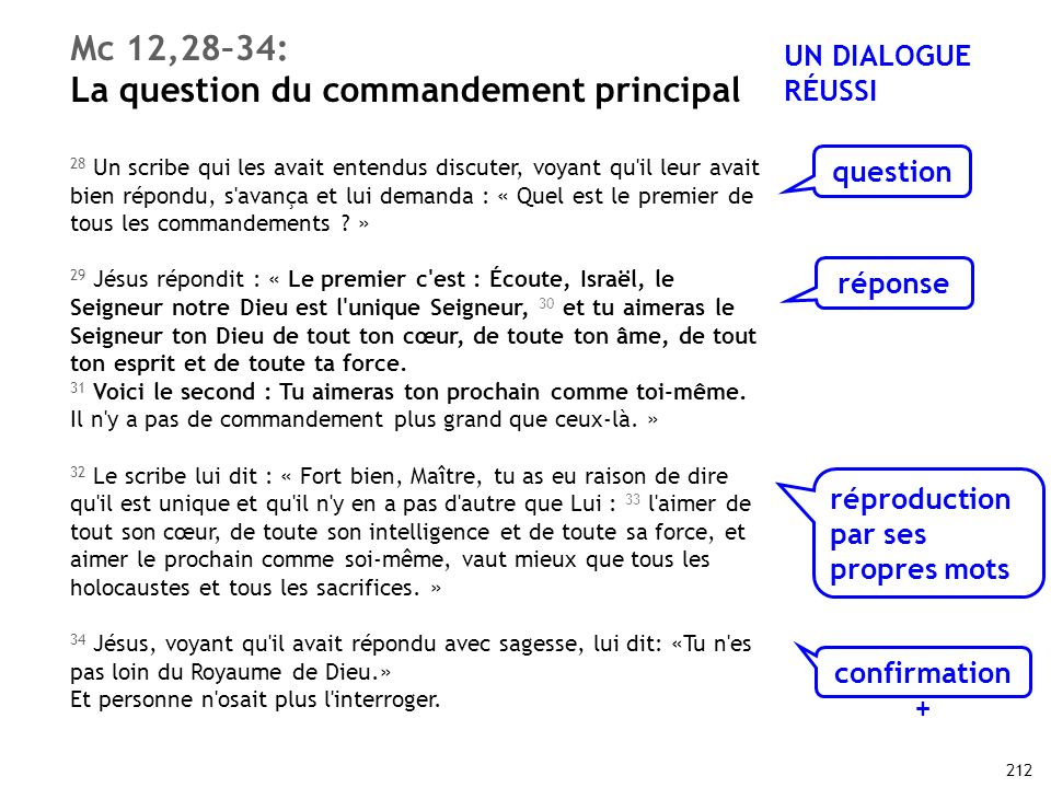 La question du commandement principal