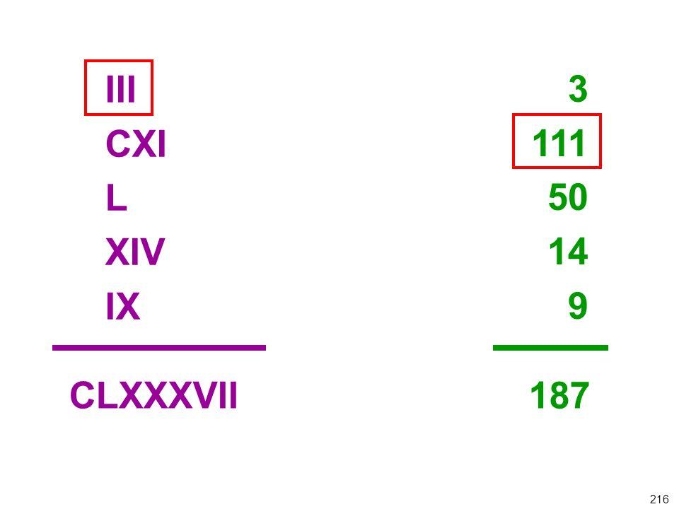 III CXI L XIV IX 3 111 50 14 9 CLXXXVII 187 216
