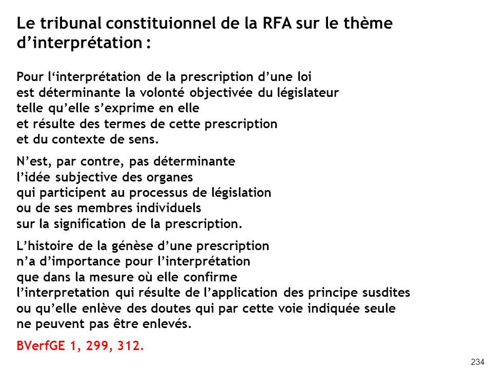 Le tribunal constituionnel de la RFA sur le thème d'interprétation :