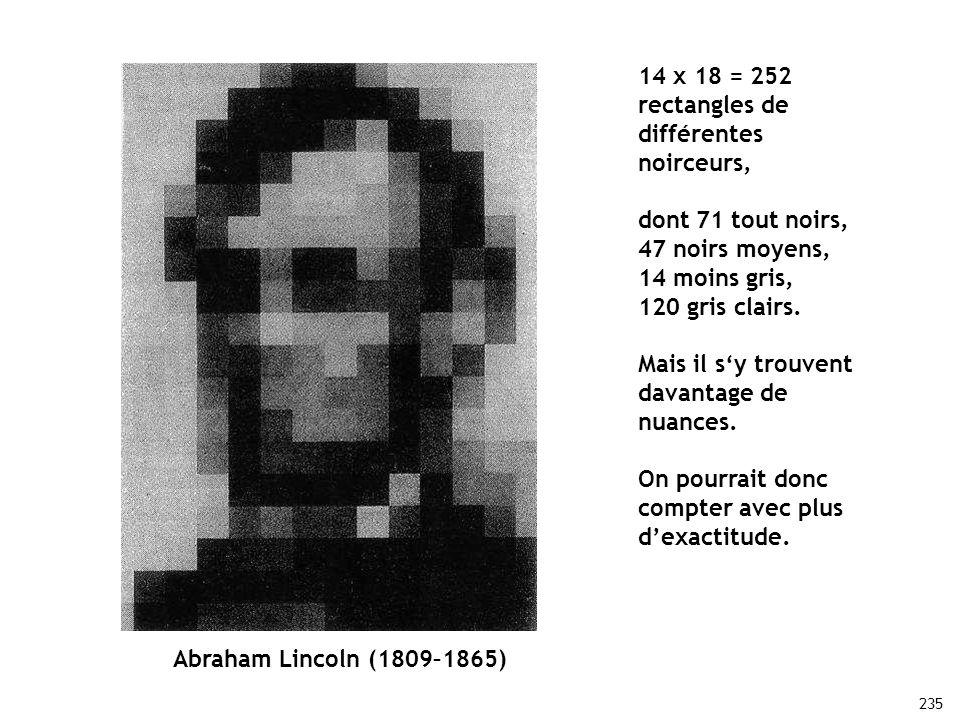 14 x 18 = 252 rectangles de différentes