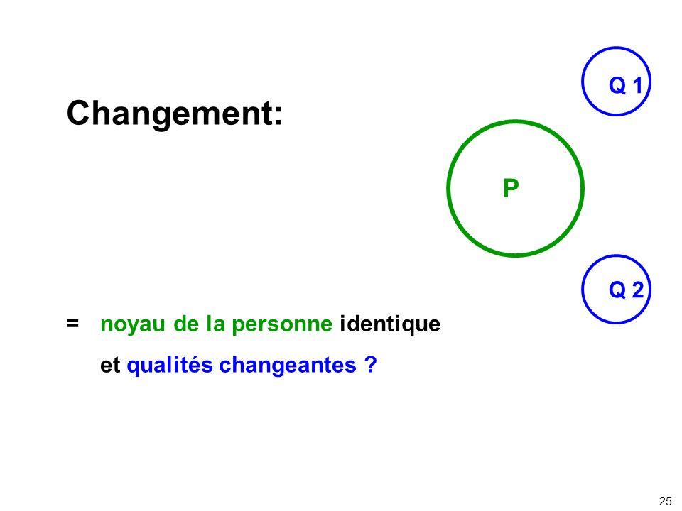 Changement: P Q 1 Q 2 = noyau de la personne identique