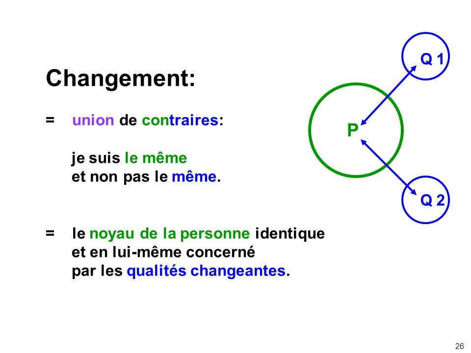 Changement: P Q 1 = union de contraires: je suis le même