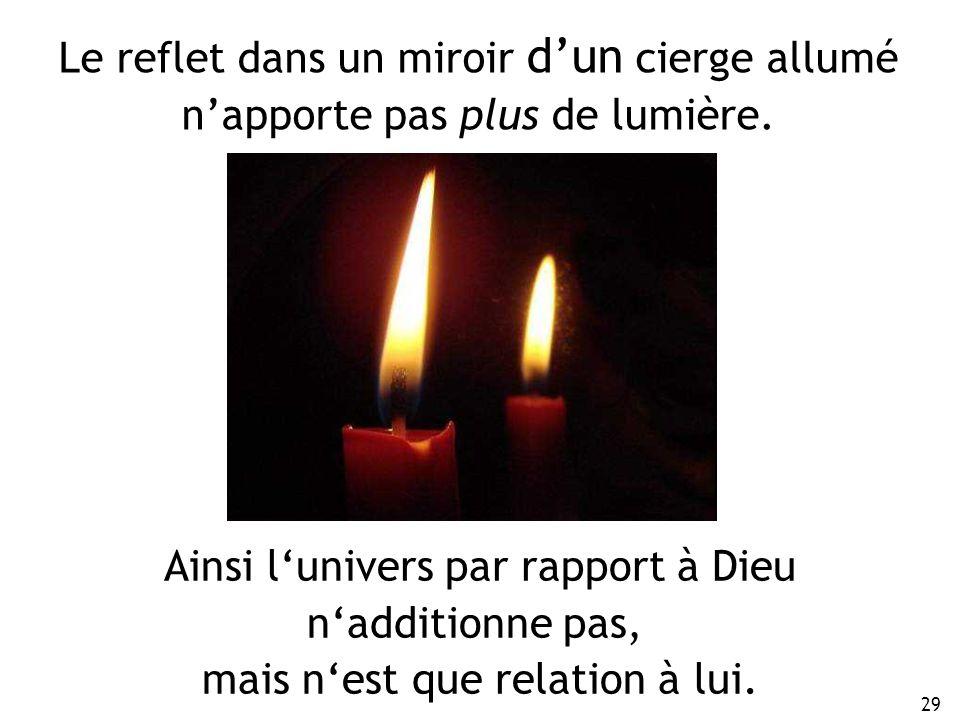 Le reflet dans un miroir d'un cierge allumé
