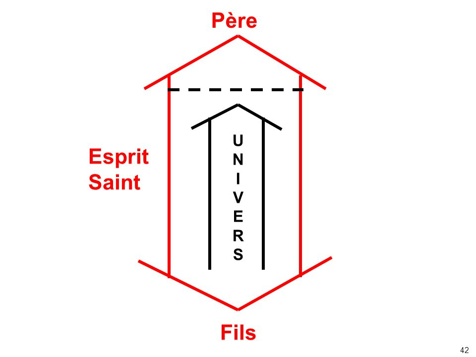 Père U N I V E R S Esprit Saint Fils 42