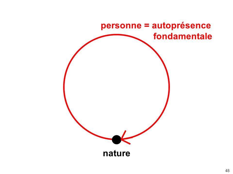 personne = autoprésence fondamentale