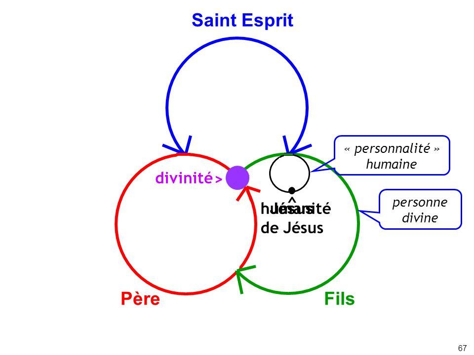 ^ Saint Esprit Père Fils divinité > humanité de Jésus Jésus