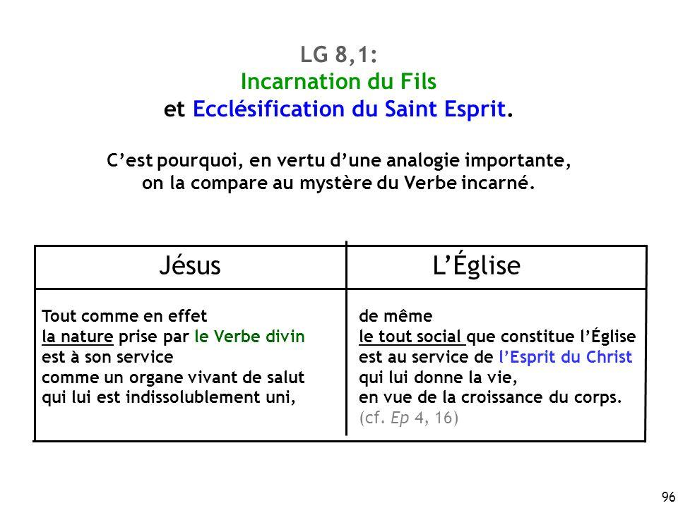 Jésus L'Église LG 8,1: Incarnation du Fils