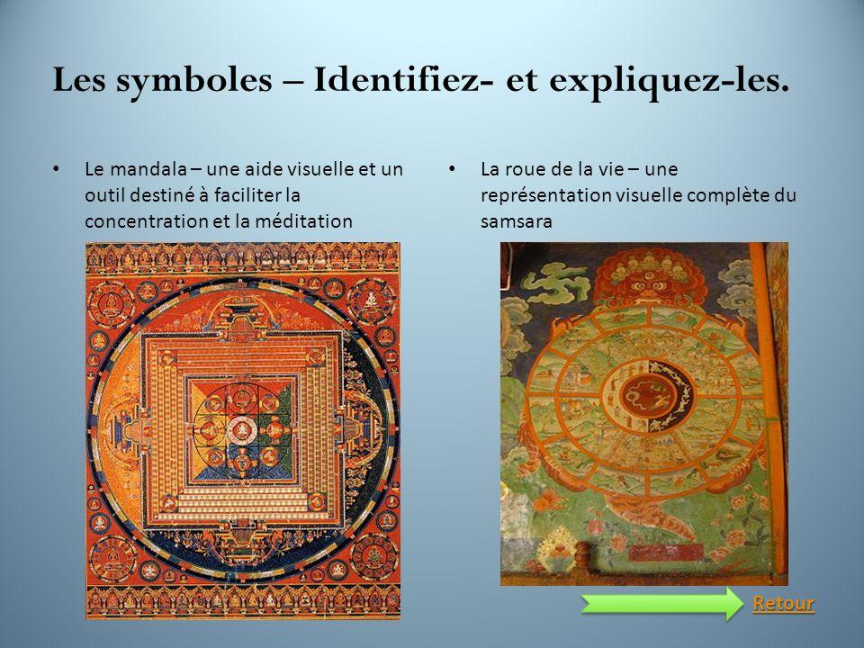 Les symboles – Identifiez- et expliquez-les.