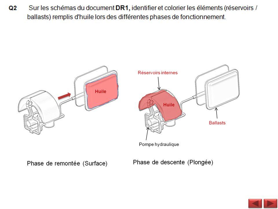 LAJNEF_WALID_2006.pdf technologie139-p04.pdf