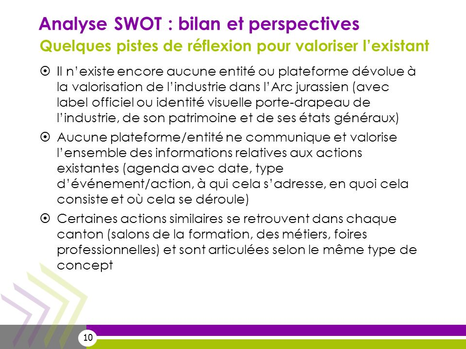 Analyse SWOT : bilan et perspectives