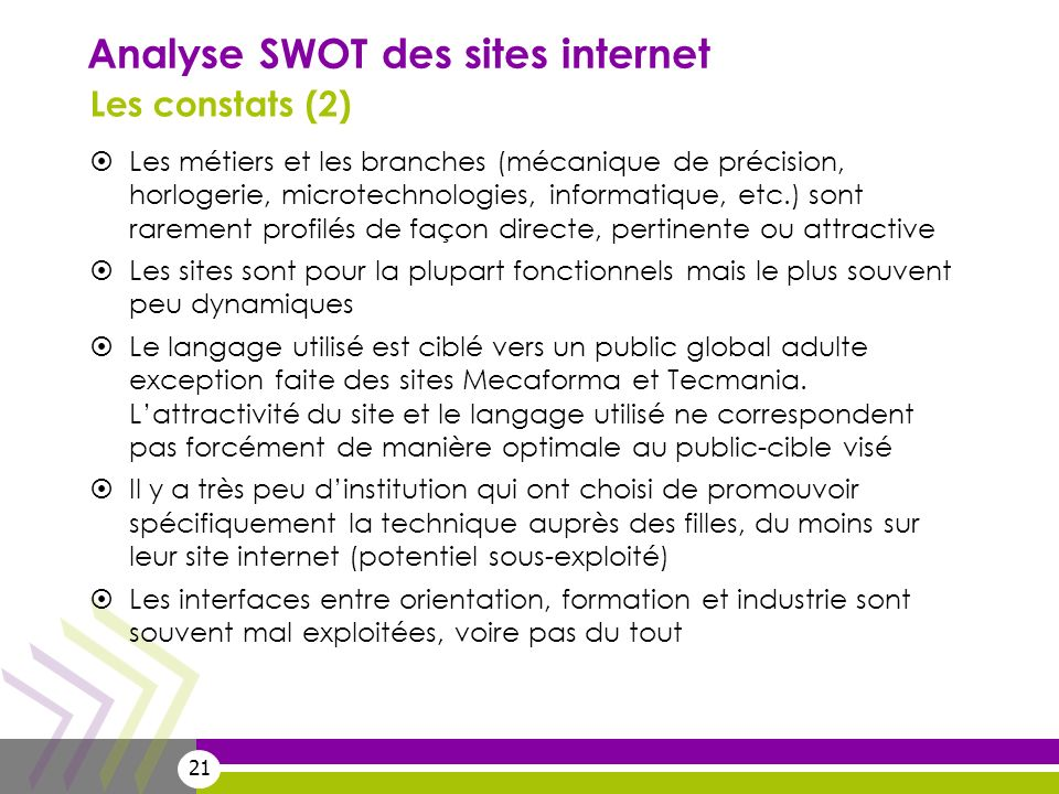 Analyse SWOT des sites internet