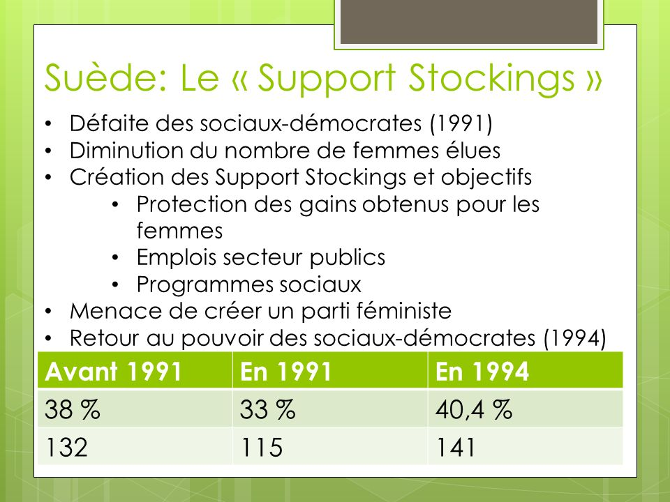 Suède: Le « Support Stockings »